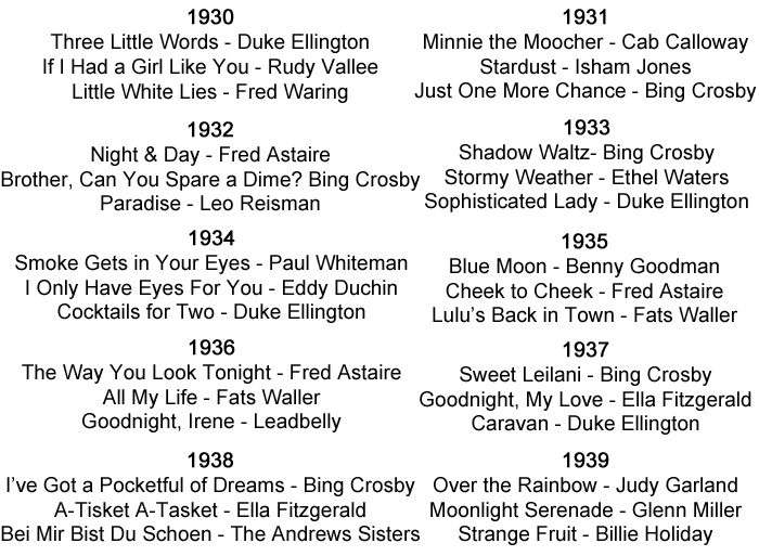 Popular Songs And Artists From The 1930s 1930 Three Little Words