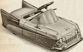 Electronic Convertible From The 1950s
