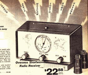 Short Wave Radio From The 1960s