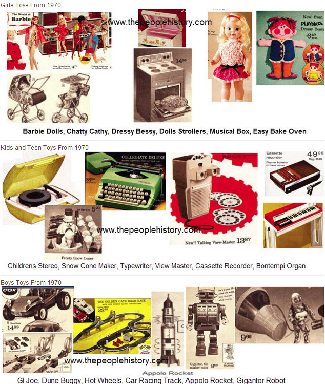 Toys From 1970