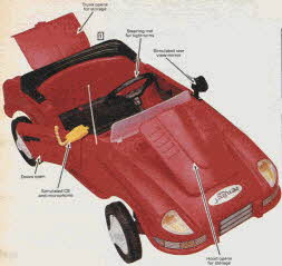 Pedal Jaguar From The 1980s