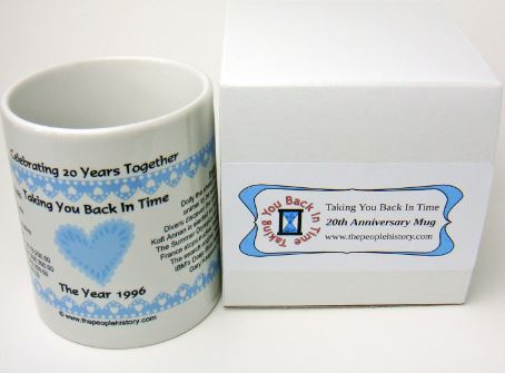 Celebrating 20 Years Together 1996 Coffee Mug