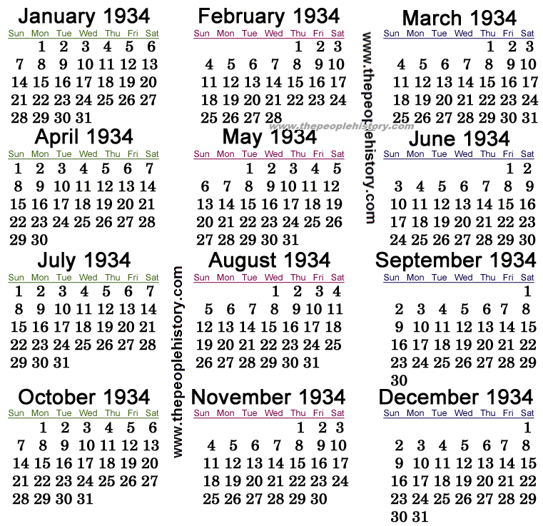 What Happened in 1934 including Pop Culture, Significant