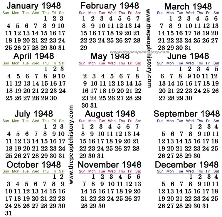 what happened in 1948 including pop culture significant events key