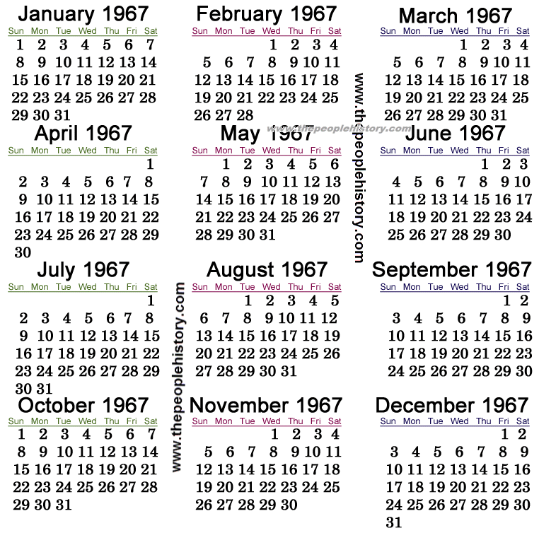 What Happened in 1967 inc. - Significant Events, Prices, 1967 Top ...