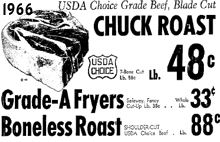 September 18th 1966 Meat Prices