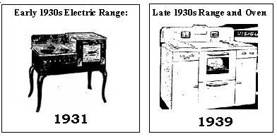 1931 and 1939 ranges photo