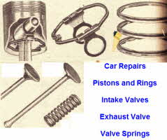 Pistons, Rings, Valve Springs, Inlet and Exhaust Valves